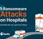 Ransomware Attacking Medical Imaging; The Cloud is the Key